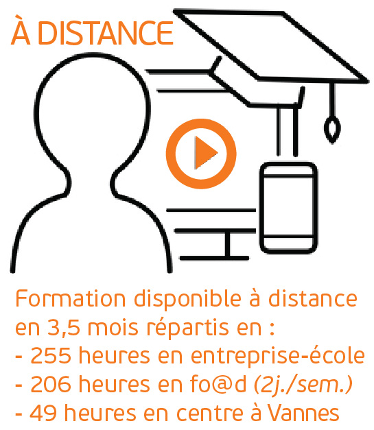 Formation VCM disponible à distance en 3,5 mois